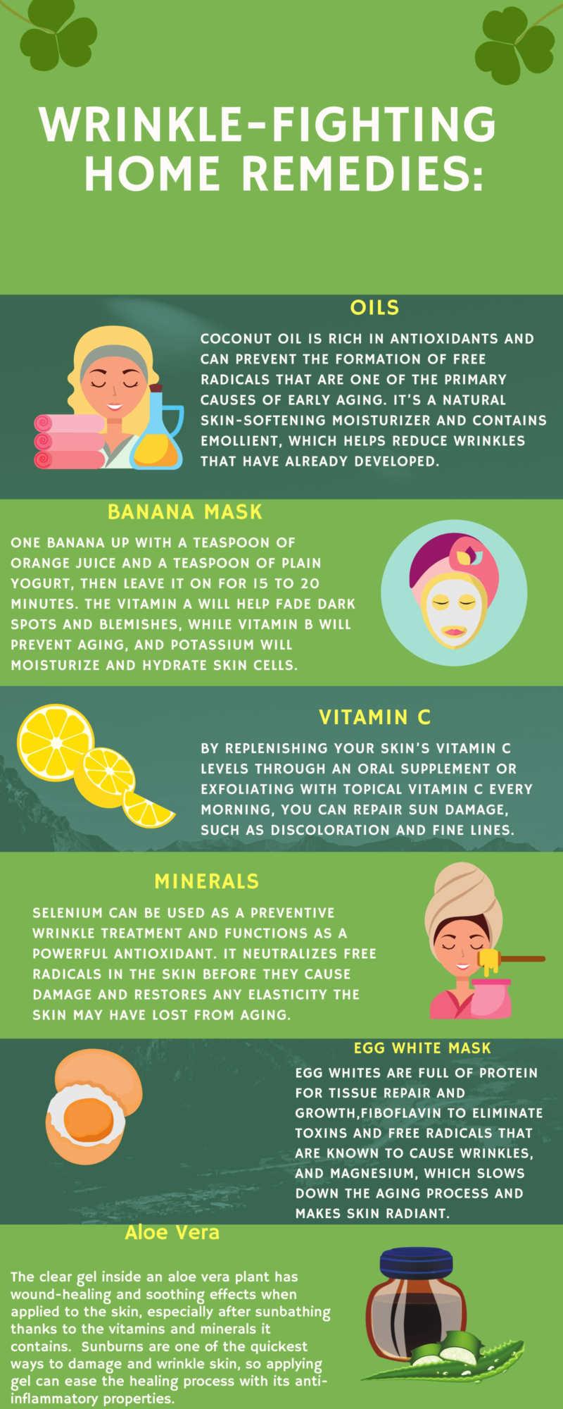 Wrinkle-Fighting Home Remedies: